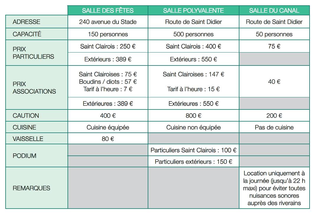 tarifs, location, salles, salle des fêtes, salle du canal, salle polyvalente