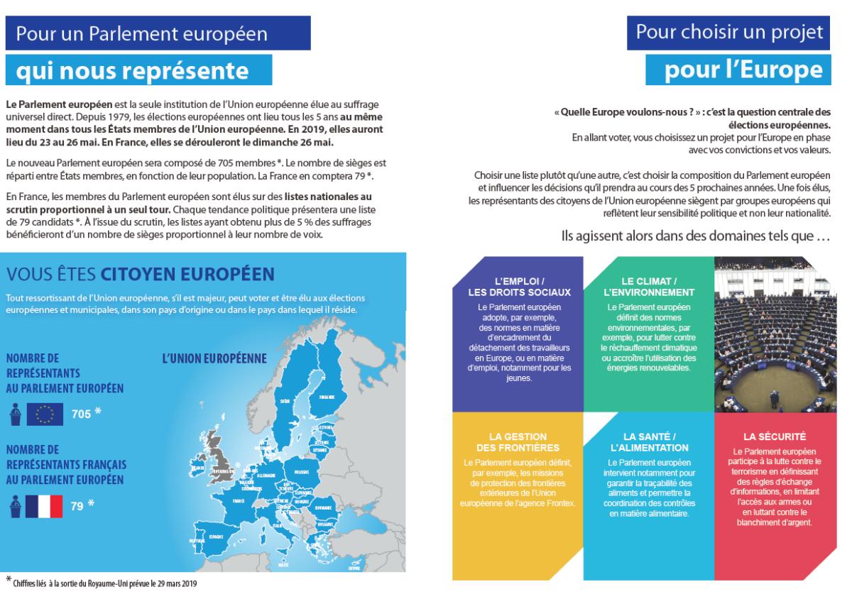 élections européennes, parlement, vote, conseil, états membres, normes, directives