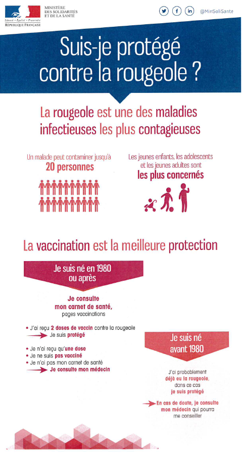 rougeole, épidémie, ARS, infection, virale, contagieuse, grave, vaccination, protéger les enfants
