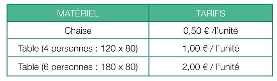 location, matériel, table, chaise, loué, tarif
