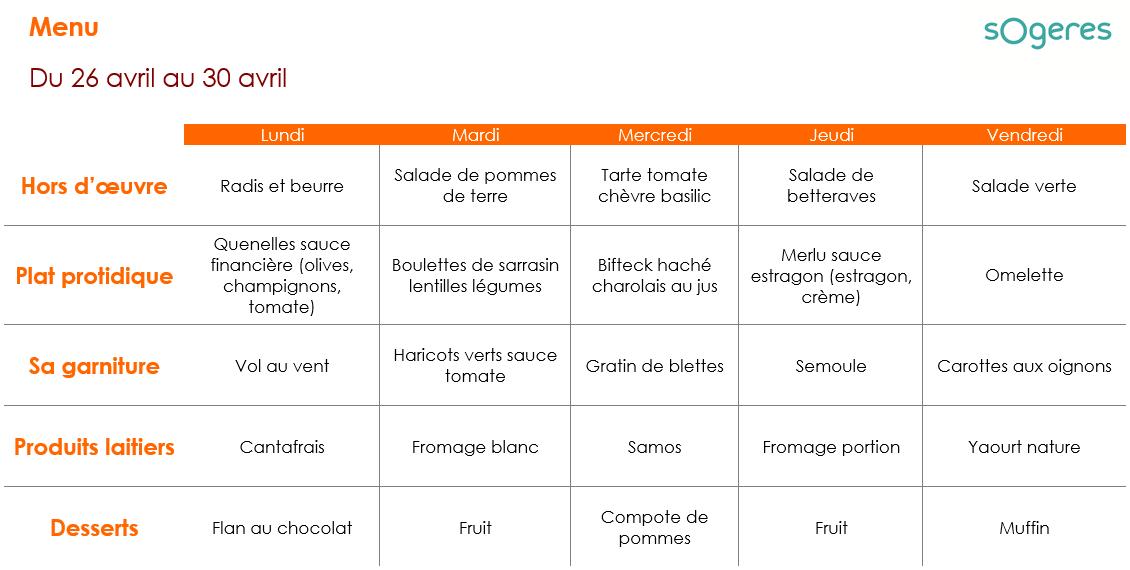 menus, avril, 2021